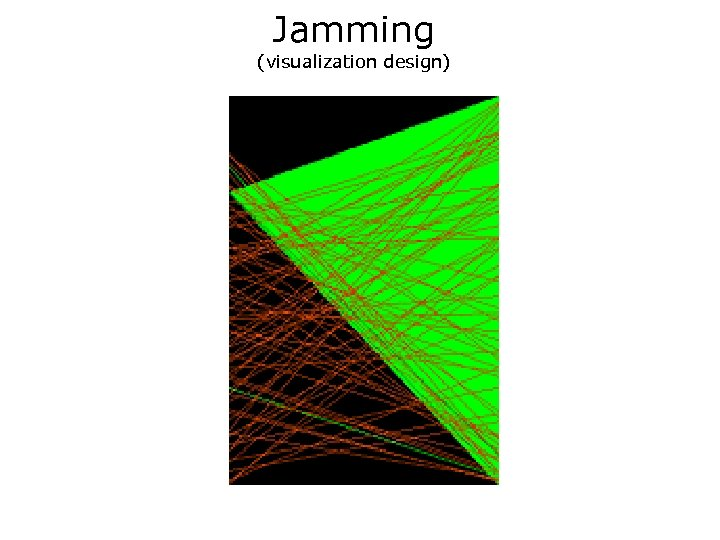 Jamming (visualization design)