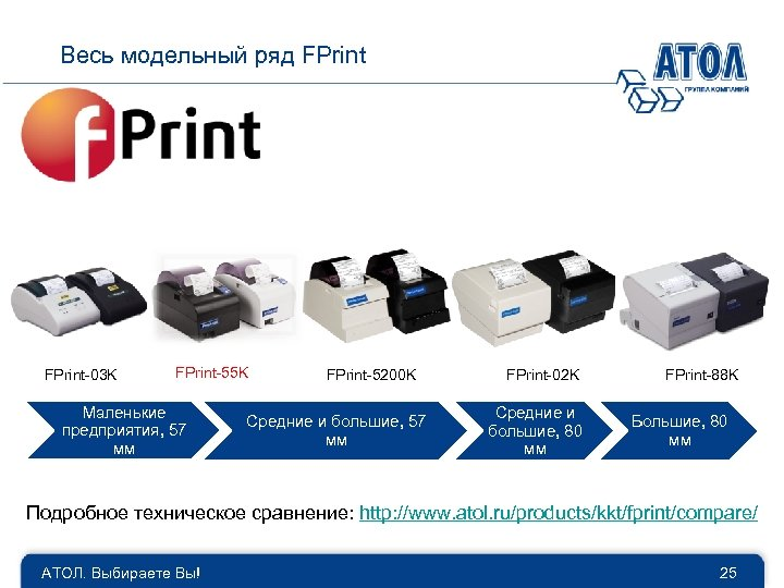 Весь модельный ряд FPrint-03 K FPrint-55 K Маленькие предприятия, 57 мм FPrint-5200 K Средние