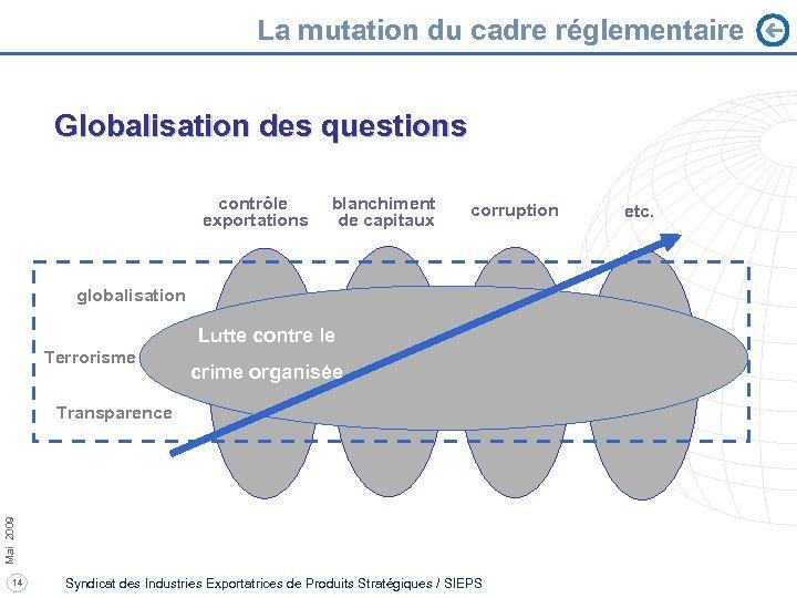 La mutation du cadre réglementaire Globalisation des questions contrôle exportations blanchiment de capitaux corruption
