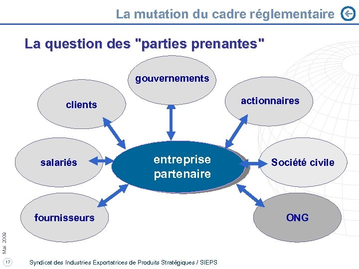 La mutation du cadre réglementaire La question des