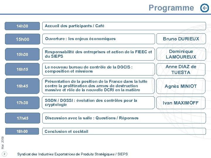 Programme Accueil des participants / Café 15 h 00 Ouverture : les enjeux économiques