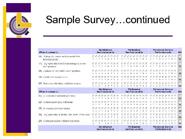 Sample Survey…continued