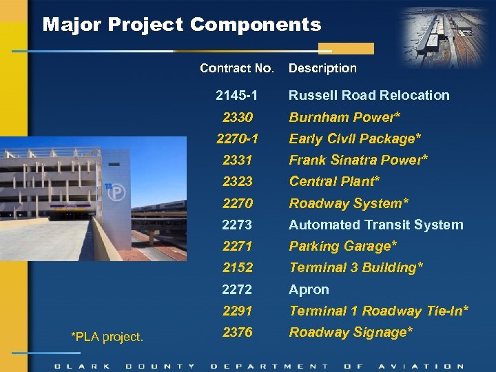 Major Project Components Contract No. 2145 -1 2330 Description Russell Road Relocation Burnham Power*
