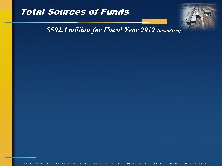 Total Sources of Funds $502. 4 million for Fiscal Year 2012 (unaudited)