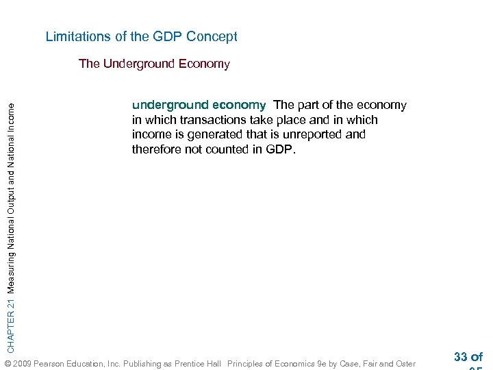 Limitations of the GDP Concept CHAPTER 21 Measuring National Output and National Income The