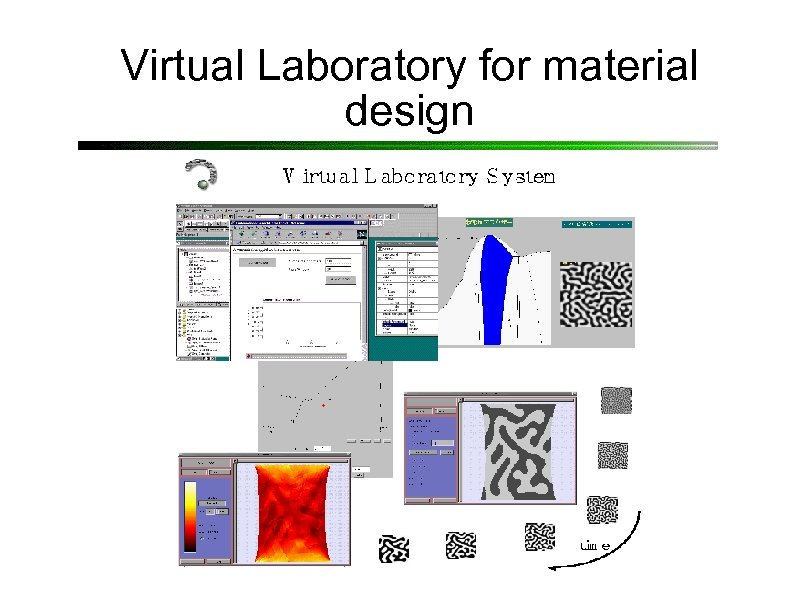Virtual Laboratory for material design