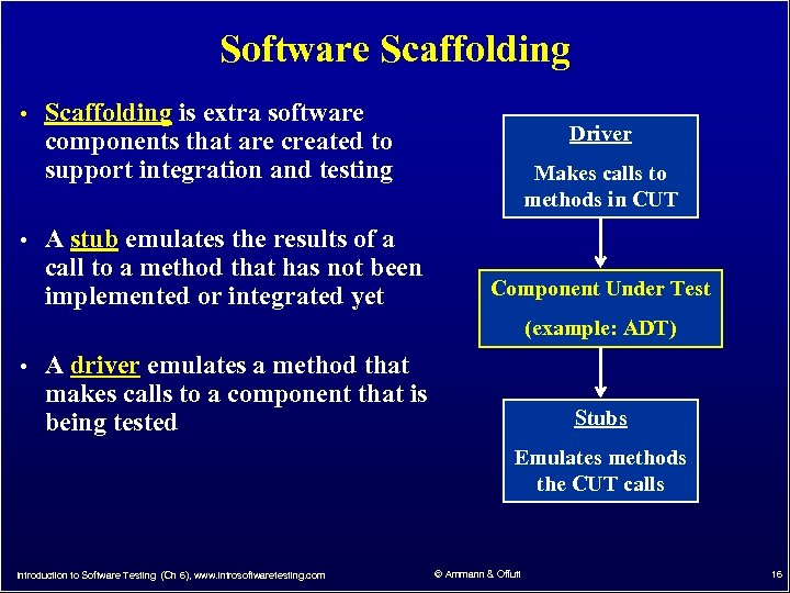 Software Scaffolding • Scaffolding is extra software Driver components that are created to support