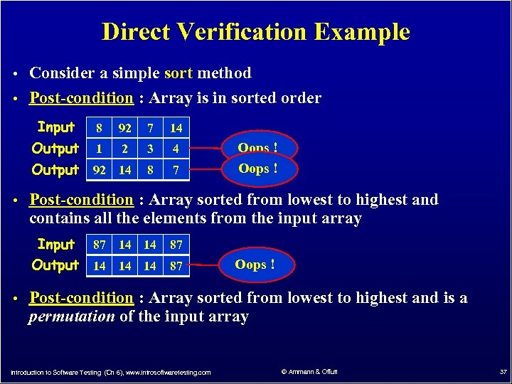 Direct Verification Example • Consider a simple sort method • Post-condition : Array is
