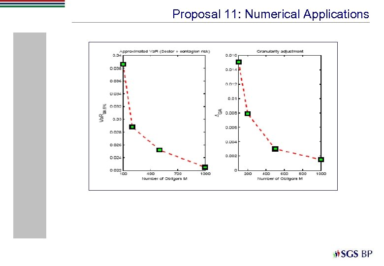 Proposal 11: Numerical Applications
