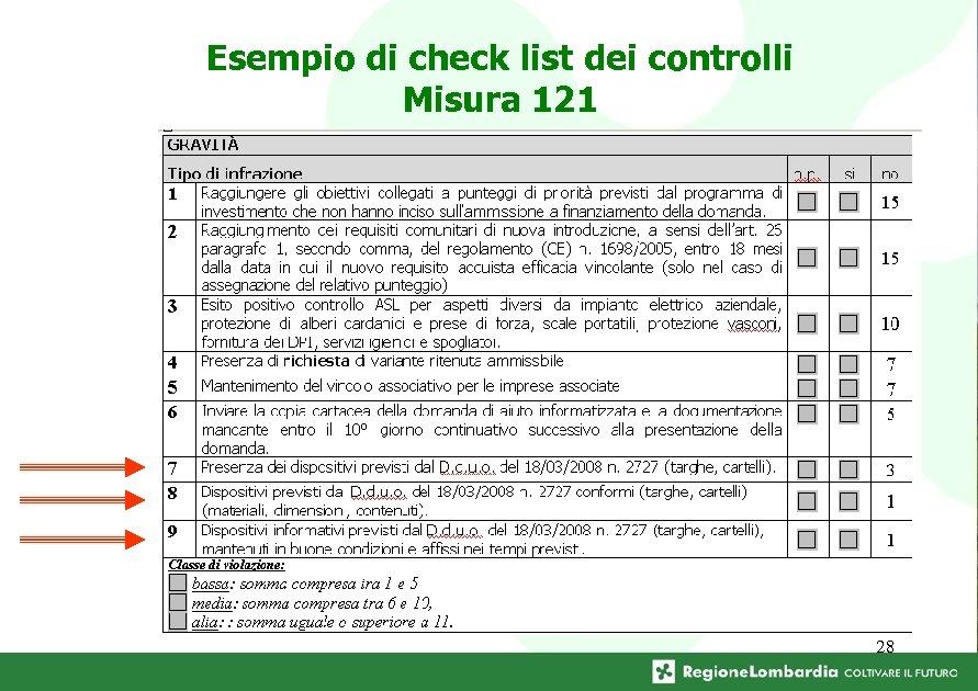 Esempio di check list dei controlli Misura 121 28