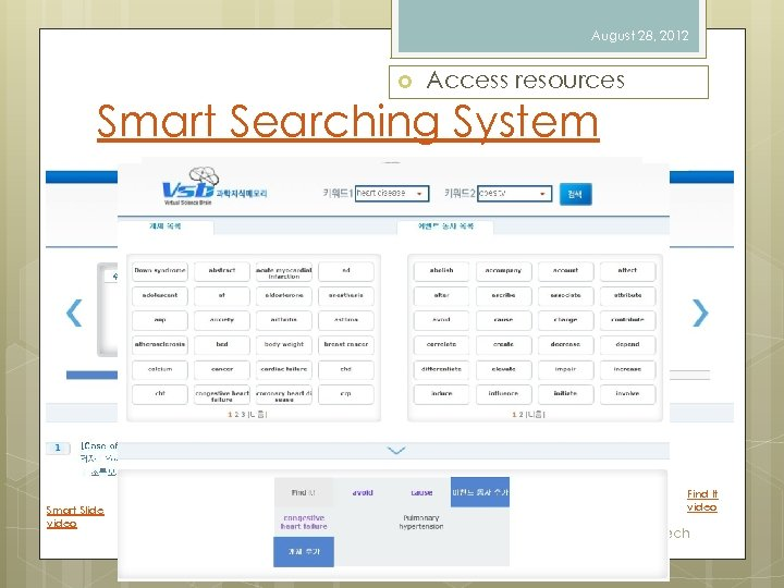 August 28, 2012 Access resources Smart Searching System Smart Slide video Find It video