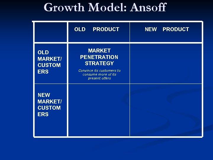 Growth Model: Ansoff OLD MARKET/ CUSTOM ERS NEW MARKET/ CUSTOM ERS PRODUCT MARKET PENETRATION