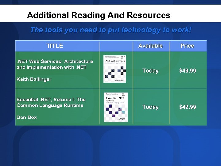 Additional Reading And Resources The tools you need to put technology to work! TITLE.