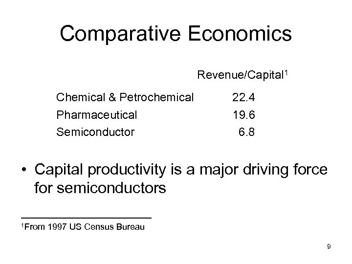 Comparative Economics Revenue/Capital 1 Chemical & Petrochemical 22. 4 Pharmaceutical Semiconductor 19. 6 6.