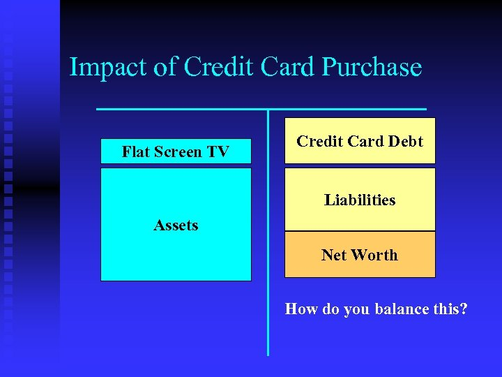 Impact of Credit Card Purchase Flat Screen TV Credit Card Debt Liabilities Assets Net