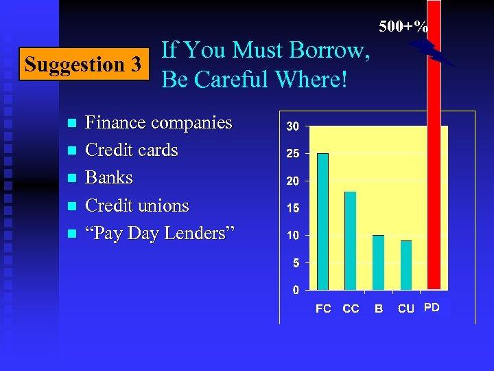500+% If You Must Borrow, Suggestion 3 Be Careful Where! n n n Finance