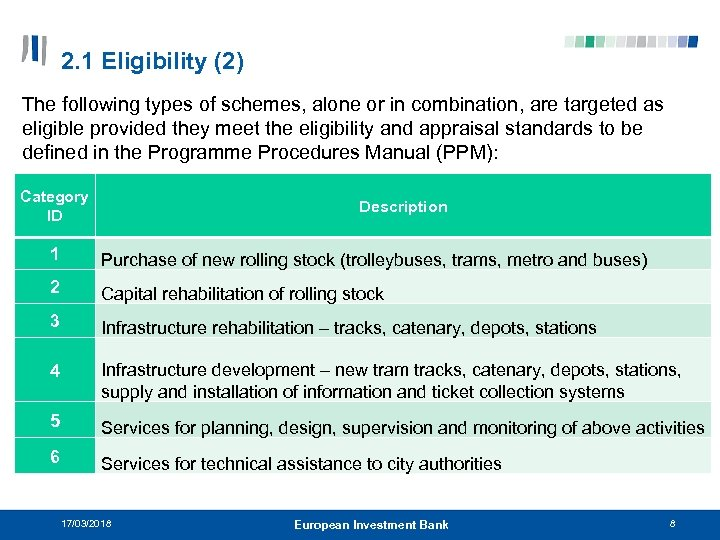 2. 1 Eligibility (2) The following types of schemes, alone or in combination, are