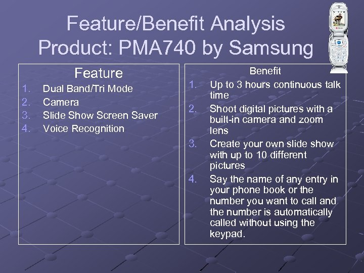 Feature/Benefit Analysis Product: PMA 740 by Samsung Feature 1. 2. 3. 4. Dual Band/Tri
