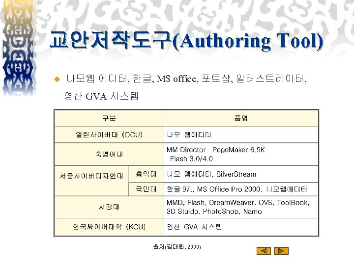 교안저작도구(Authoring Tool) u 나모웹 에디터, 한글, MS office, 포토샵, 일러스트레이터, 영산 GVA 시스템 출처(김대원,