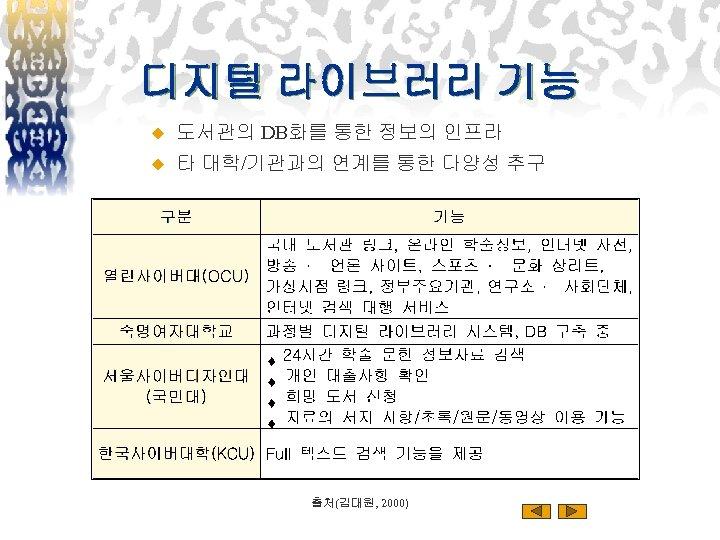 디지털 라이브러리 기능 u 도서관의 DB화를 통한 정보의 인프라 u 타 대학/기관과의 연계를 통한