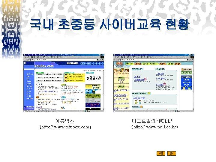국내 초중등 사이버교육 현황 에듀박스 (http: // www. edubox. com) 다프로컴의 'PULL' (http: //