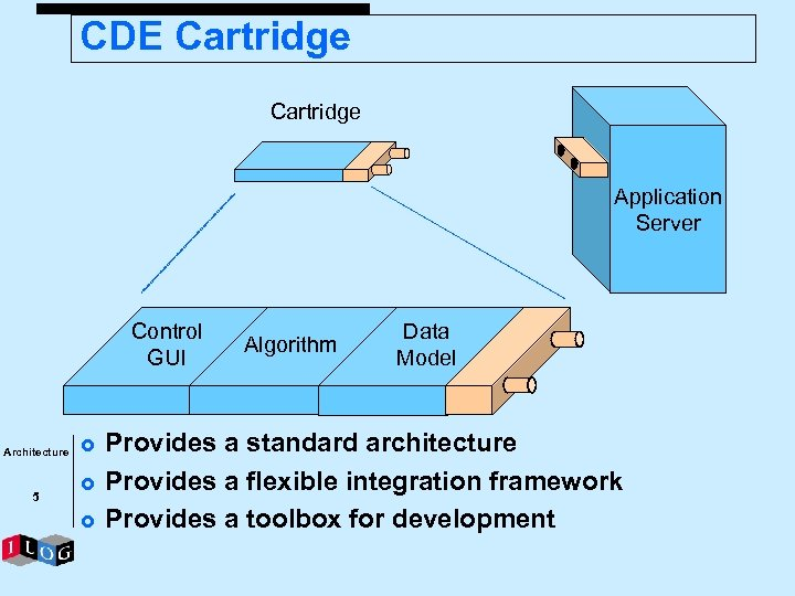 CDE Cartridge Application Server Control GUI Architecture 5 £ £ £ Algorithm Data Model
