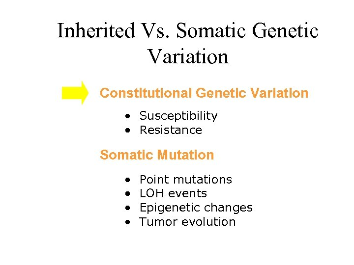 Inherited Vs. Somatic Genetic Variation Constitutional Genetic Variation • Susceptibility • Resistance Somatic Mutation
