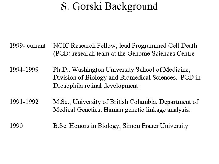 S. Gorski Background 1999 - current NCIC Research Fellow; lead Programmed Cell Death (PCD)