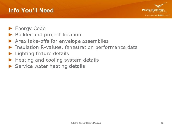 Info You'll Need Energy Code Builder and project location Area take-offs for envelope assemblies