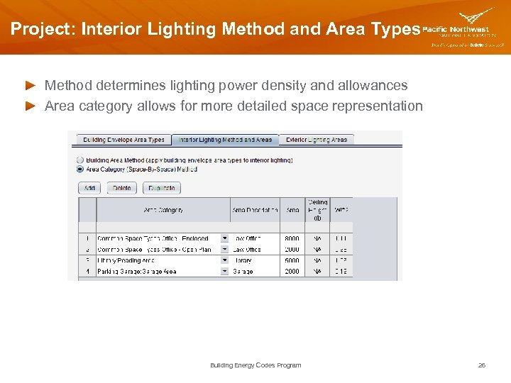 Project: Interior Lighting Method and Area Types Method determines lighting power density and allowances