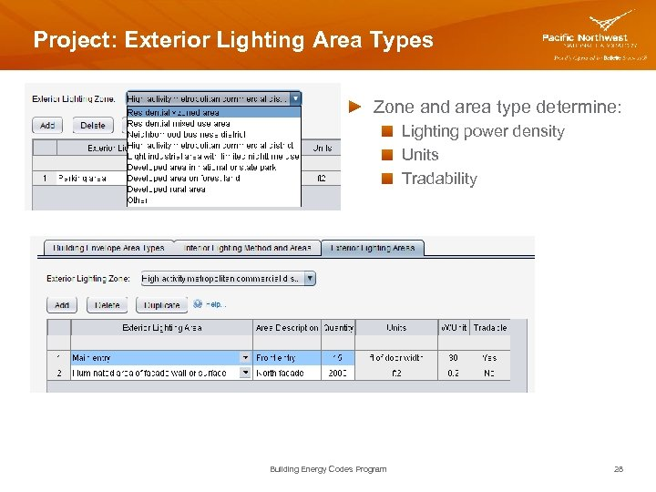 Project: Exterior Lighting Area Types Zone and area type determine: Lighting power density Units