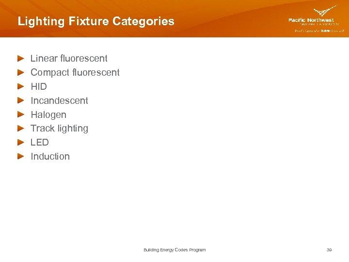 Lighting Fixture Categories Linear fluorescent Compact fluorescent HID Incandescent Halogen Track lighting LED Induction