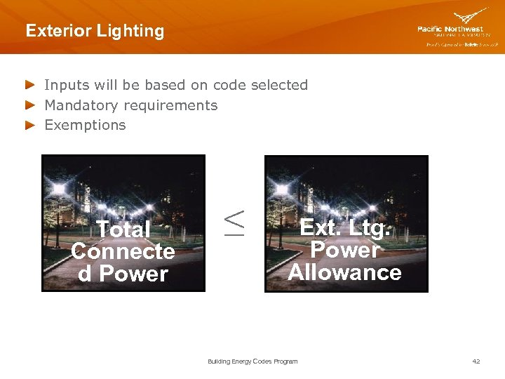 Exterior Lighting Inputs will be based on code selected Mandatory requirements Exemptions Total Connecte