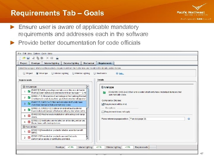 Requirements Tab – Goals Ensure user is aware of applicable mandatory requirements and addresses
