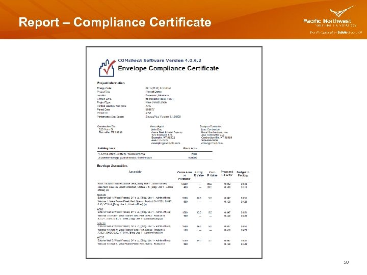 Report – Compliance Certificate 50