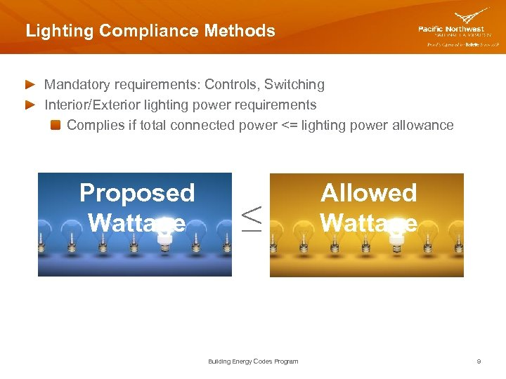 Lighting Compliance Methods Mandatory requirements: Controls, Switching Interior/Exterior lighting power requirements Complies if total
