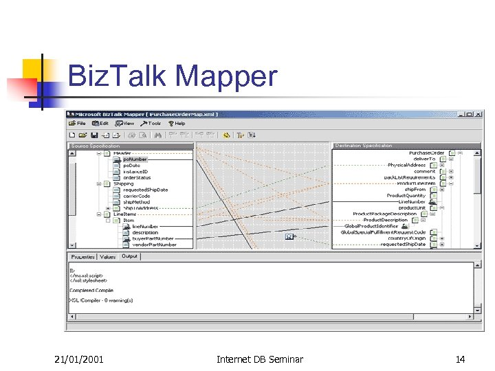 Biz. Talk Mapper 21/01/2001 Internet DB Seminar 14