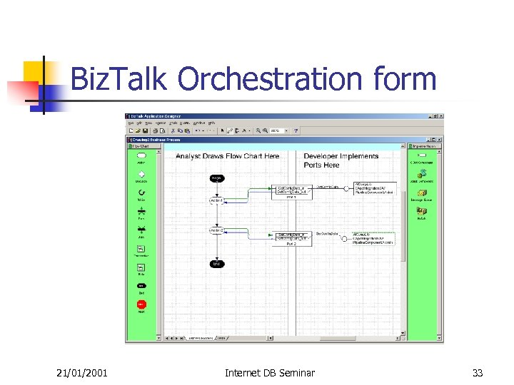 Biz. Talk Orchestration form 21/01/2001 Internet DB Seminar 33