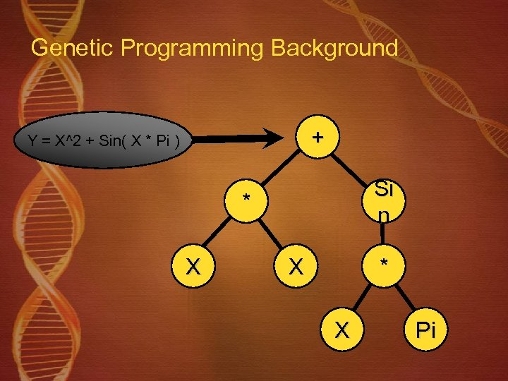Genetic Programming Background + Y = X^2 + Sin( X * Pi ) Si