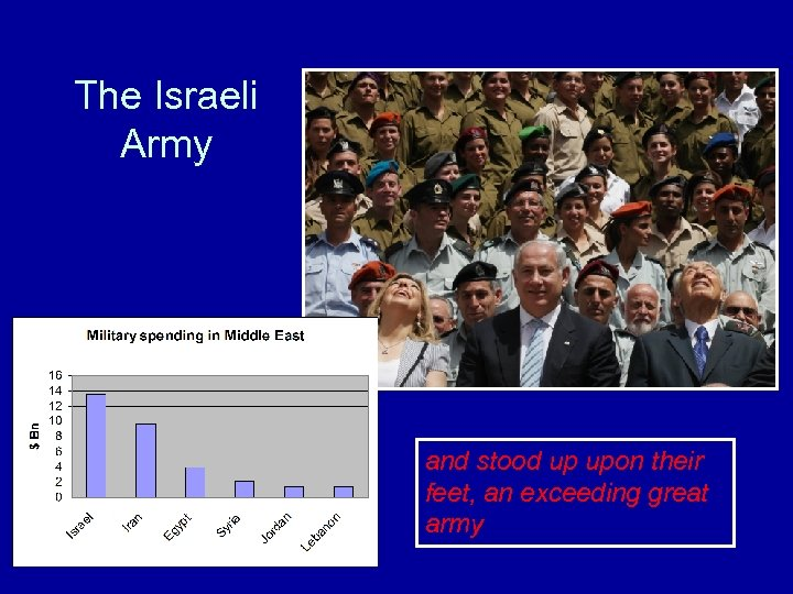 The Israeli Army and stood up upon their feet, an exceeding great army