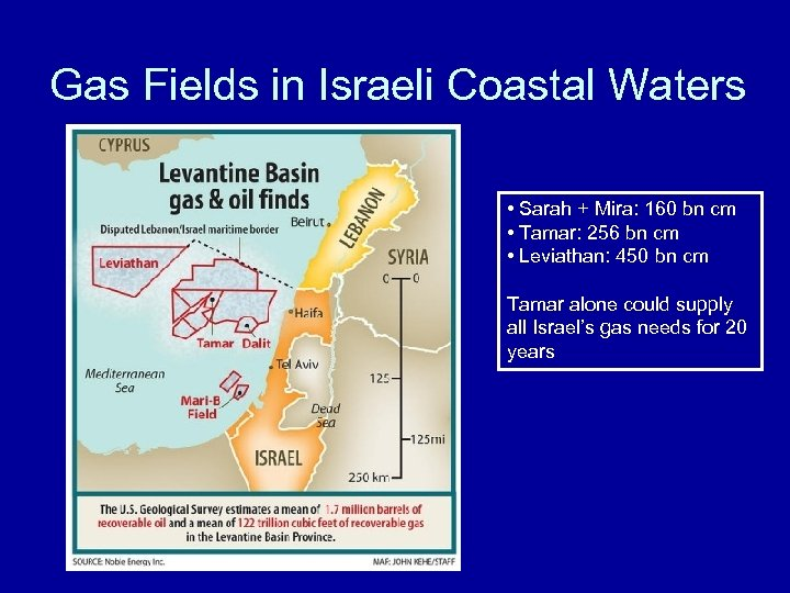 Gas Fields in Israeli Coastal Waters • Sarah + Mira: 160 bn cm •