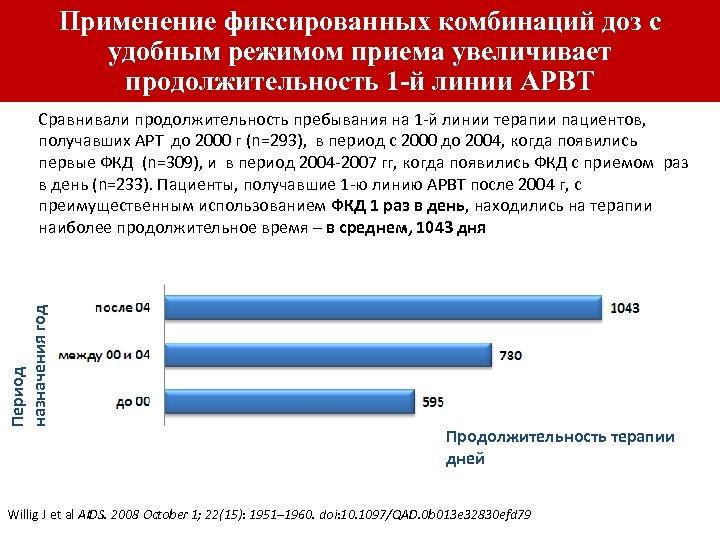 Применение фиксированных комбинаций доз с удобным режимом приема увеличивает продолжительность 1 -й линии АРВТ