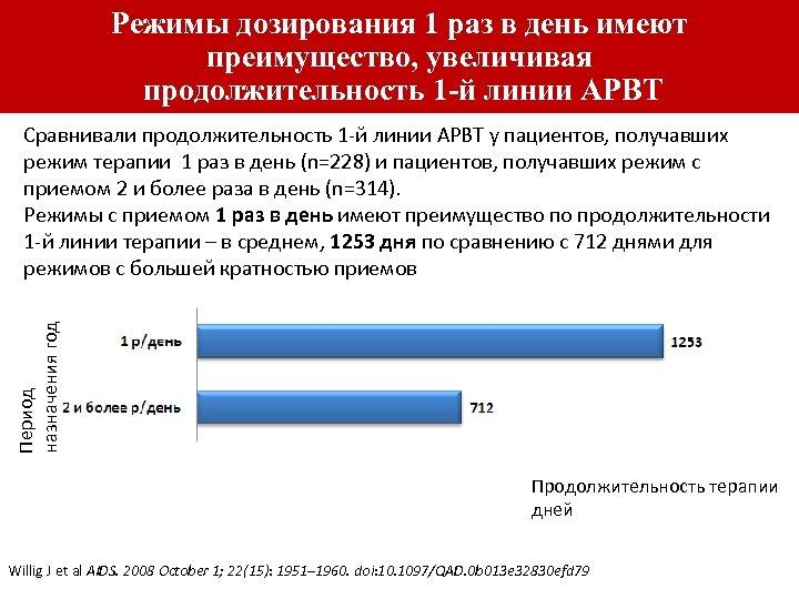 Режимы дозирования 1 раз в день имеют преимущество, увеличивая продолжительность 1 -й линии АРВТ