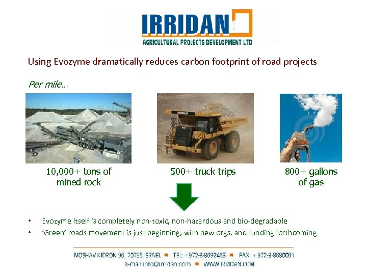 Using Evozyme dramatically reduces carbon footprint of road projects Per mile… 10, 000+ tons