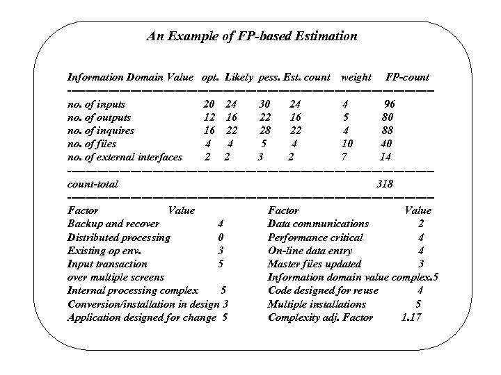 An Example of FP-based Estimation Information Domain Value opt. Likely pess. Est. count weight
