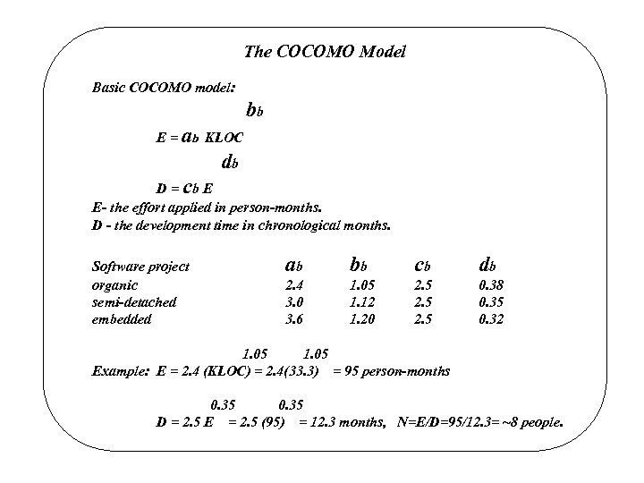 The COCOMO Model Basic COCOMO model: bb E = ab KLOC db D =