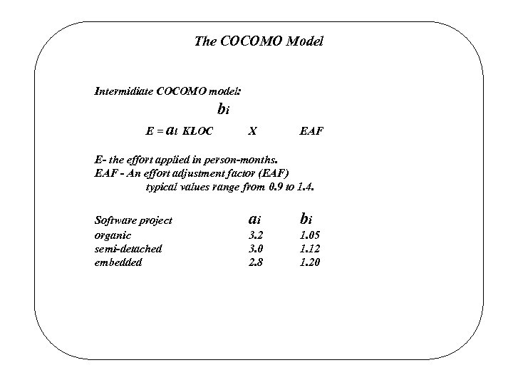 The COCOMO Model Intermidiate COCOMO model: bi E = ai KLOC X EAF E-