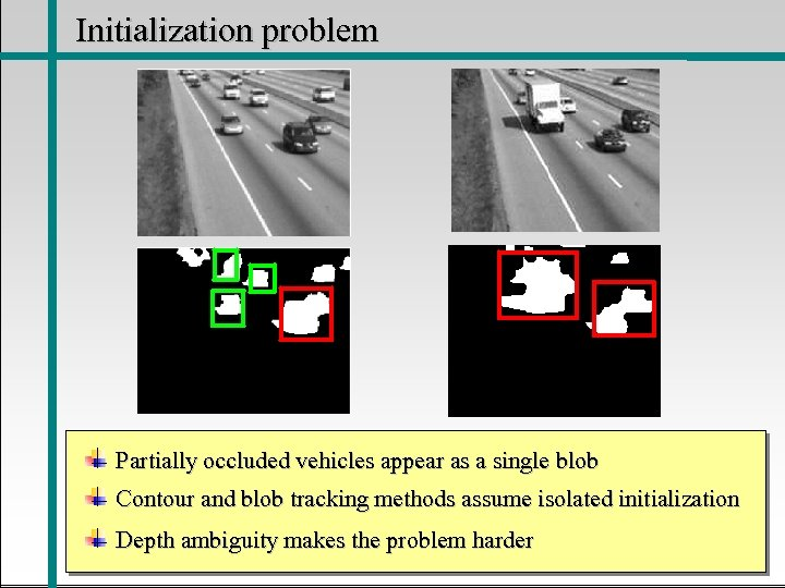 Initialization problem Partially occluded vehicles appear as a single blob Contour and blob tracking