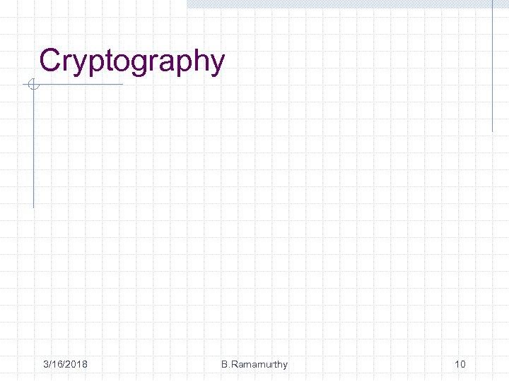 Cryptography 3/16/2018 B. Ramamurthy 10