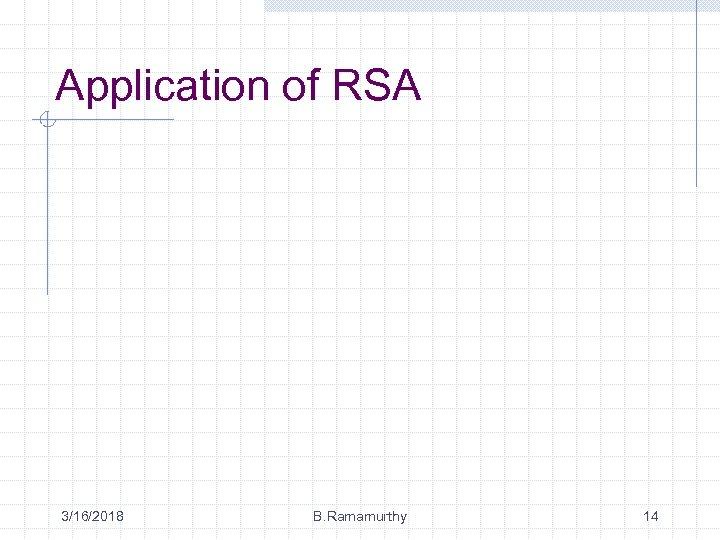 Application of RSA 3/16/2018 B. Ramamurthy 14